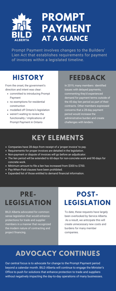Infographic - Prompt payment